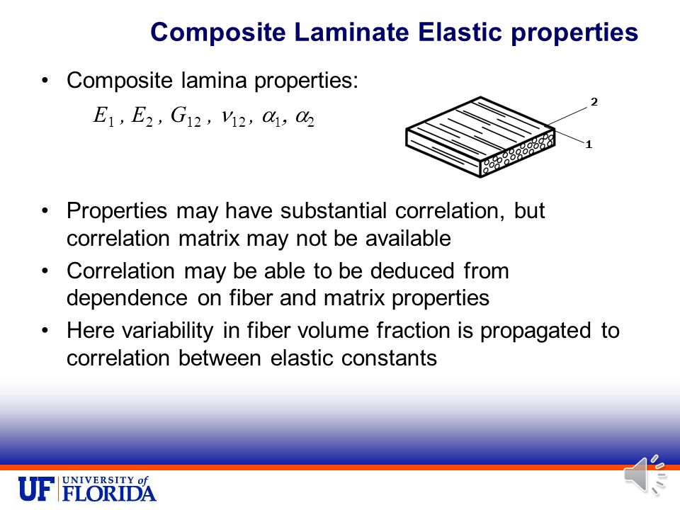 Composite Laminate Elastic properties Composite lamina properties: Properties may have substantial correlation, but correlation matrix may not be available Correlation may be able to be deduced from dependence on fiber and matrix properties Here variability in fiber volume fraction is propagated to correlation between elastic constants 1 2 E 1, E 2, G 12, 12,