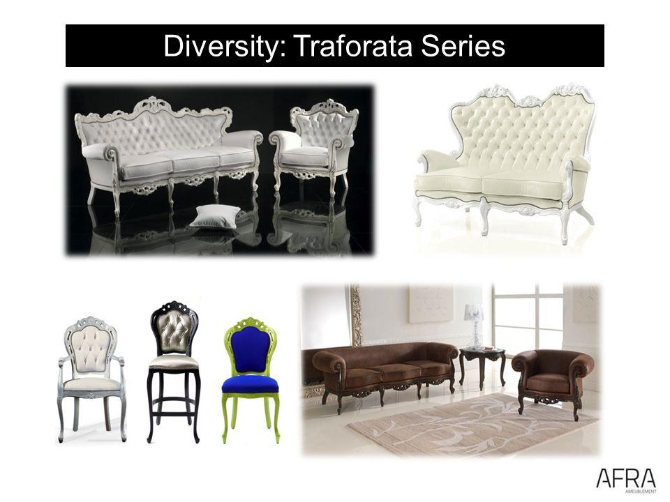 Diversity: Traforata Series