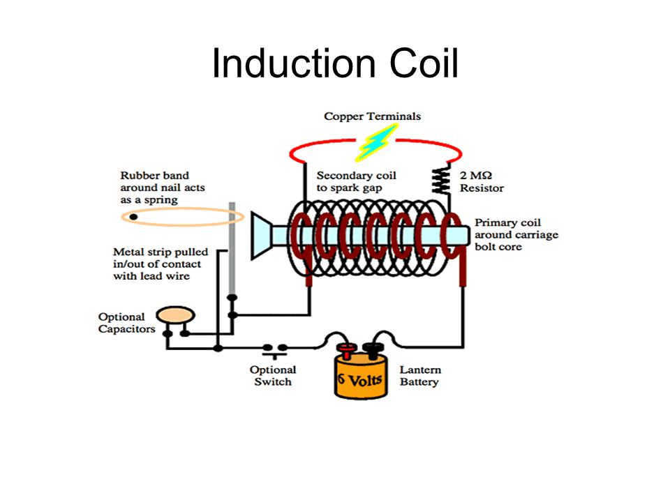 Induction Coil Father Nicholas Joseph Callan (1799 – 1864) was a Irish priest and scientist from Darver, Co. Louth, Ireland. He was Professor of Natur