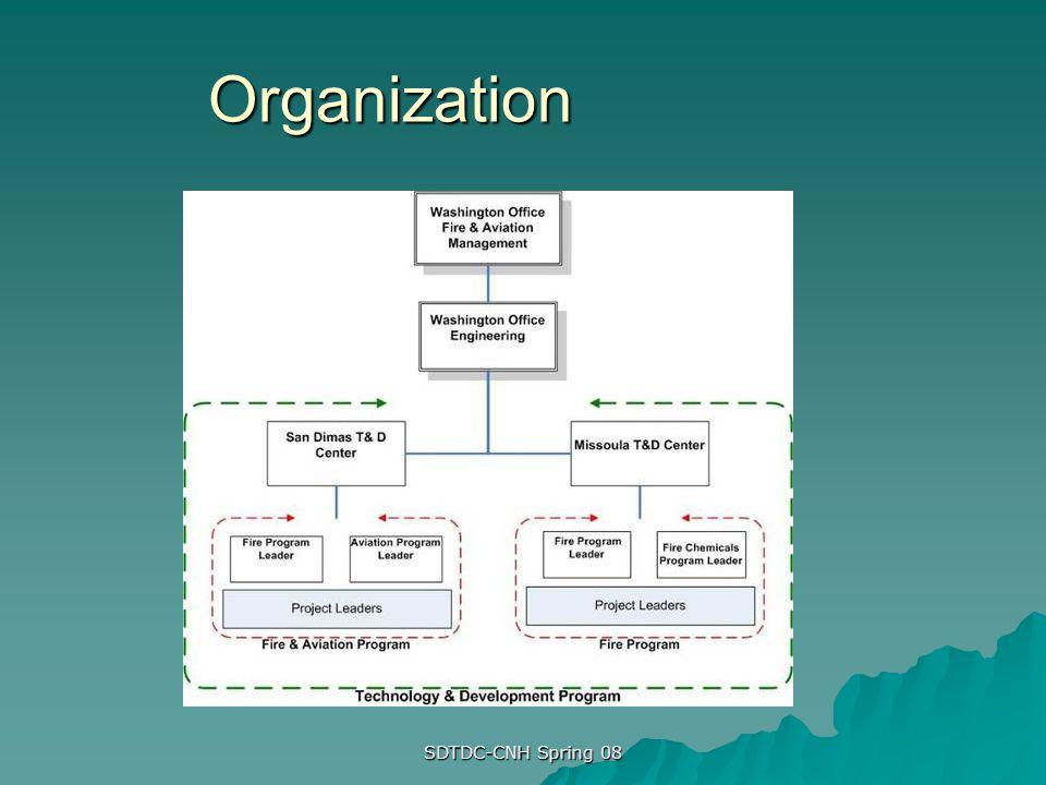 SDTDC-CNH Spring 08 Organization