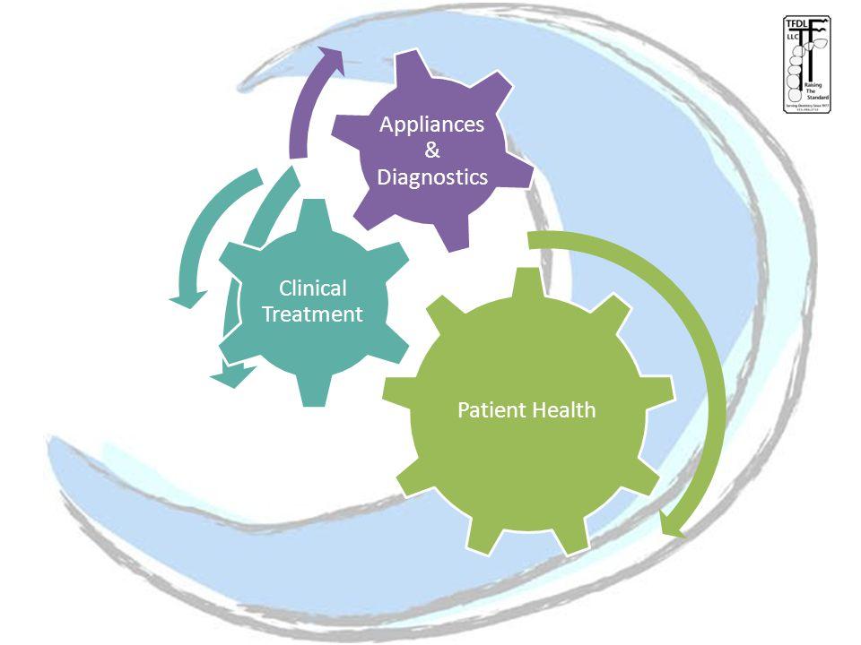 Patient Health Clinical Treatment Appliances & Diagnostics