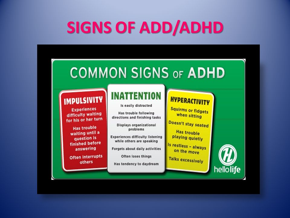 SIGNS OF ADD/ADHD