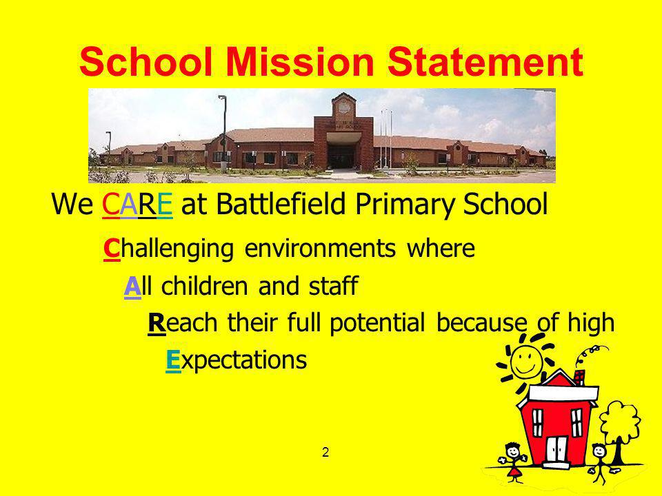 2 School Mission Statement We CARE at Battlefield Primary School Challenging environments where All children and staff Reach their full potential beca