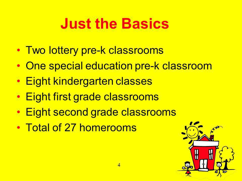 4 Just the Basics Two lottery pre-k classrooms One special education pre-k classroom Eight kindergarten classes Eight first grade classrooms Eight sec