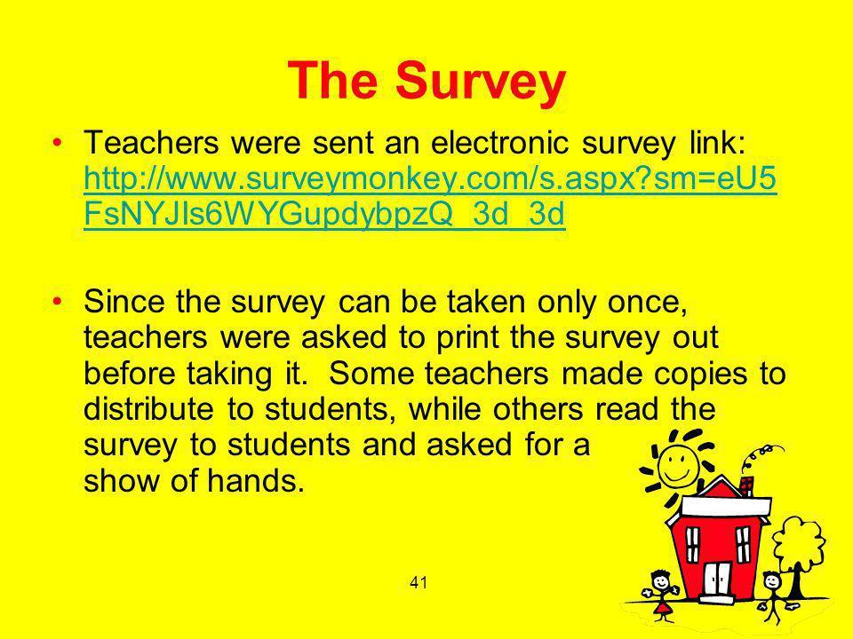41 The Survey Teachers were sent an electronic survey link: http://www.surveymonkey.com/s.aspx?sm=eU5 FsNYJIs6WYGupdybpzQ_3d_3d http://www.surveymonke