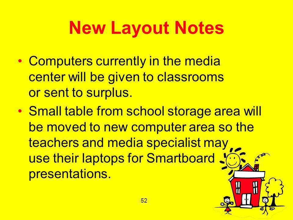 52 Computers currently in the media center will be given to classrooms or sent to surplus. Small table from school storage area will be moved to new c