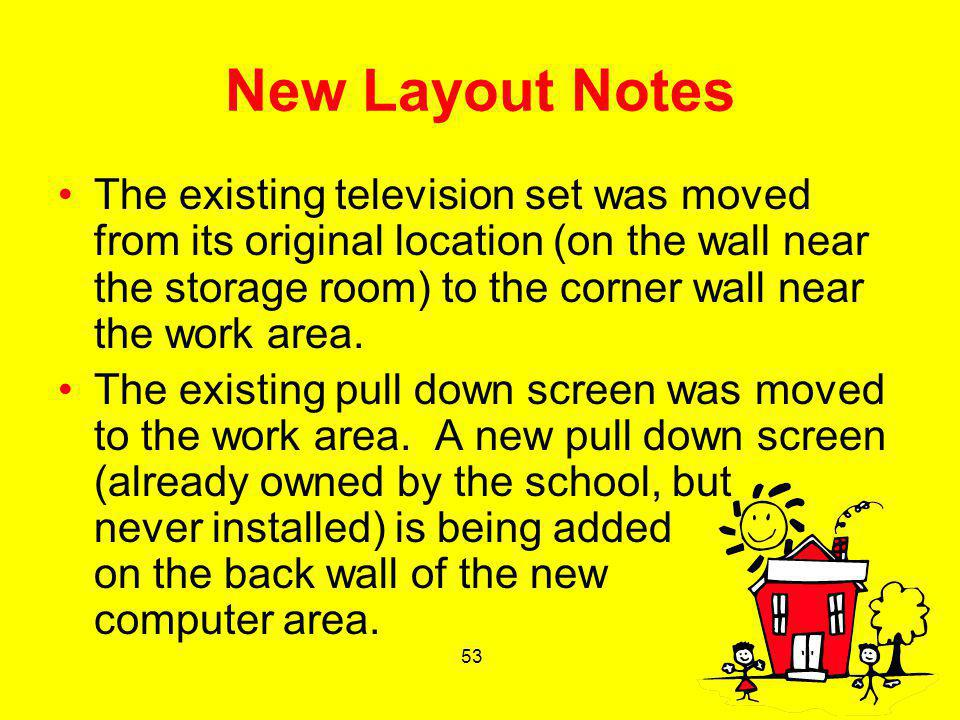 53 New Layout Notes The existing television set was moved from its original location (on the wall near the storage room) to the corner wall near the w