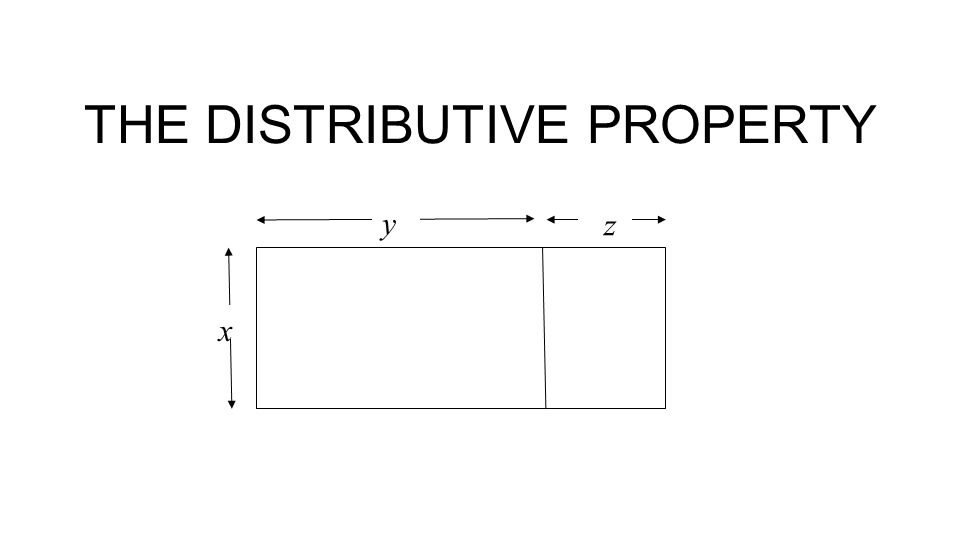 THE DISTRIBUTIVE PROPERTY y z x