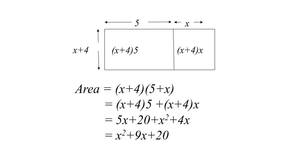 Area = (x+4)(5+x) = (x+4)5 +(x+4)x = 5x+20+x 2 +4x = x 2 +9x+20 5 x x+4 (x+4)5 (x+4)x