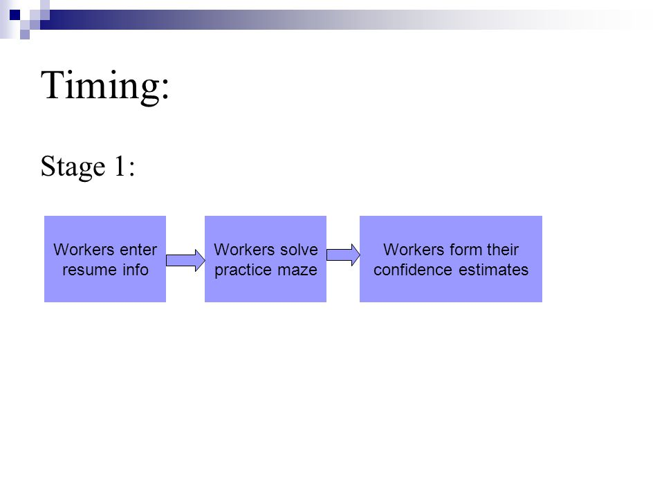 Timing: Stage 1: Workers enter resume info Workers solve practice maze Workers form their confidence estimates