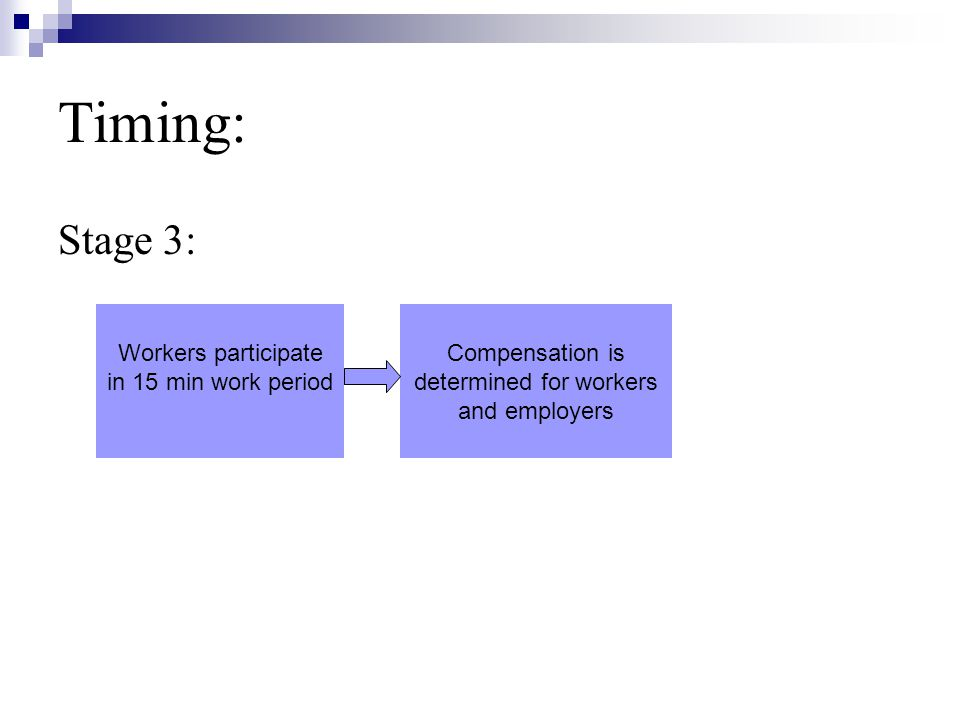 Timing: Stage 3: Workers participate in 15 min work period Compensation is determined for workers and employers