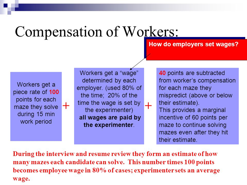 Compensation of Workers: Workers get a piece rate of 100 points for each maze they solve during 15 min work period Workers get a wage determined by ea