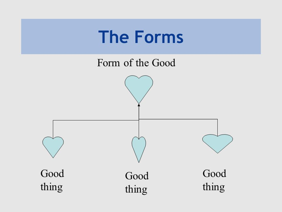 The Forms Good thing Form of the Good