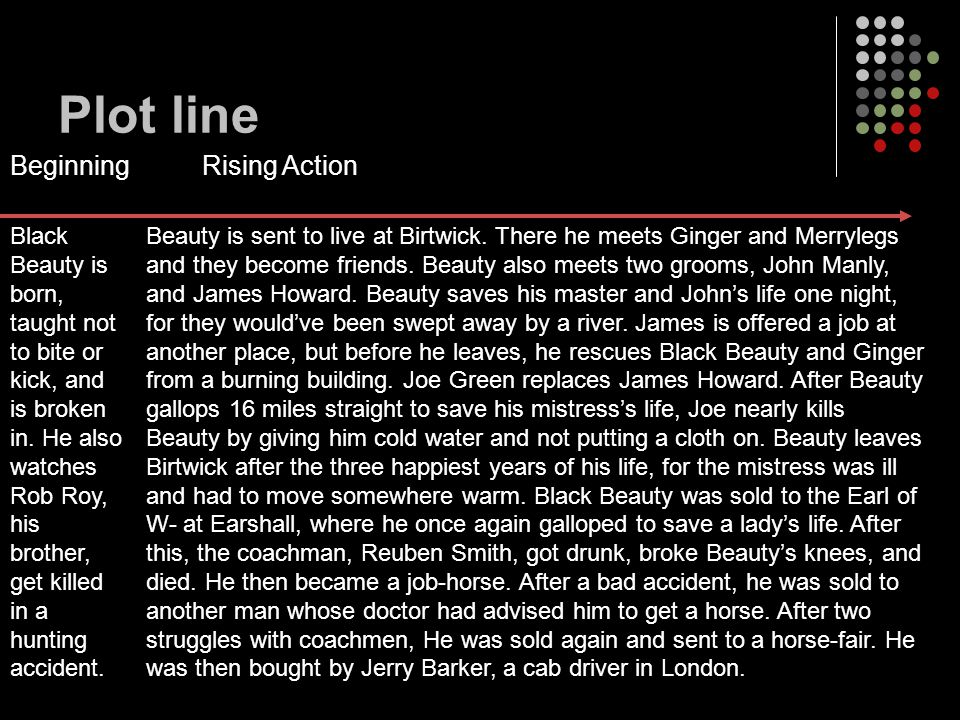 Plot line Black Beauty is born, taught not to bite or kick, and is broken in.