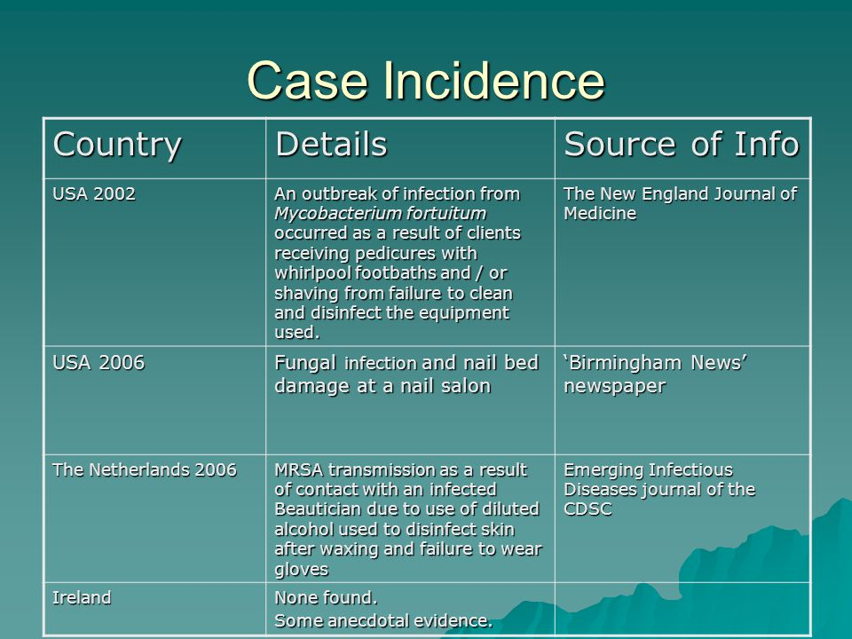 Case Incidence CountryDetails Source of Info USA 2002 An outbreak of infection from Mycobacterium fortuitum occurred as a result of clients receiving pedicures with whirlpool footbaths and / or shaving from failure to clean and disinfect the equipment used.