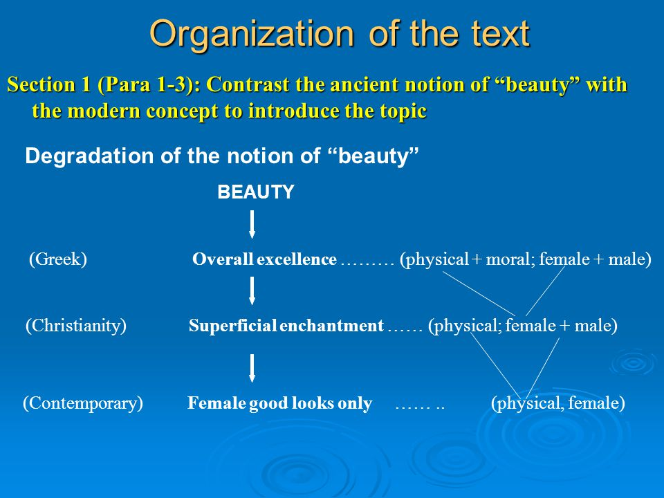 Organization of the text Organization of the text Section 1 (Para 1-3): Contrast the ancient notion of beauty with the modern concept to introduce the