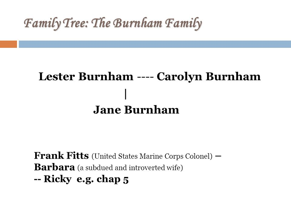 Family Tree: The Burnham Family Lester Burnham ---- Carolyn Burnham | Jane Burnham Frank Fitts (United States Marine Corps Colonel) – Barbara (a subdued and introverted wife) -- Ricky e.g.
