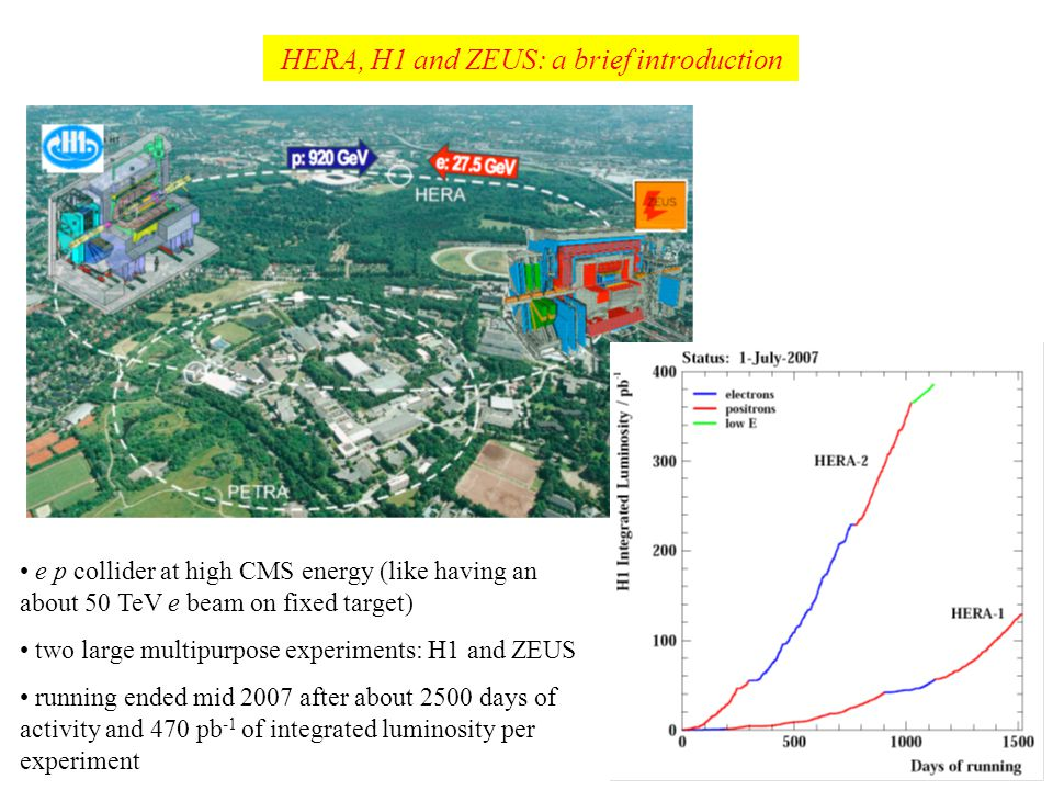 2 HERA, H1 and ZEUS: a brief introduction e p collider at high CMS energy (like having an about 50 TeV e beam on fixed target) two large multipurpose experiments: H1 and ZEUS running ended mid 2007 after about 2500 days of activity and 470 pb -1 of integrated luminosity per experiment