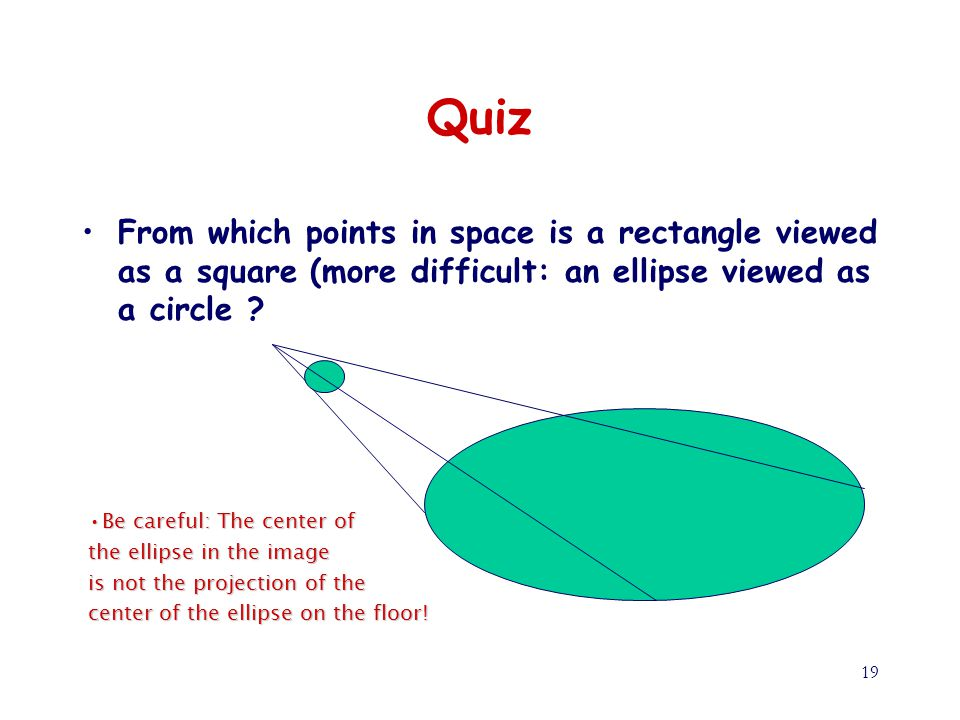 19 Quiz From which points in space is a rectangle viewed as a square (more difficult: an ellipse viewed as a circle .