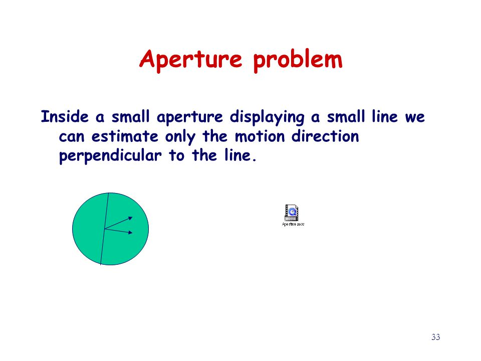 33 Aperture problem Inside a small aperture displaying a small line we can estimate only the motion direction perpendicular to the line.
