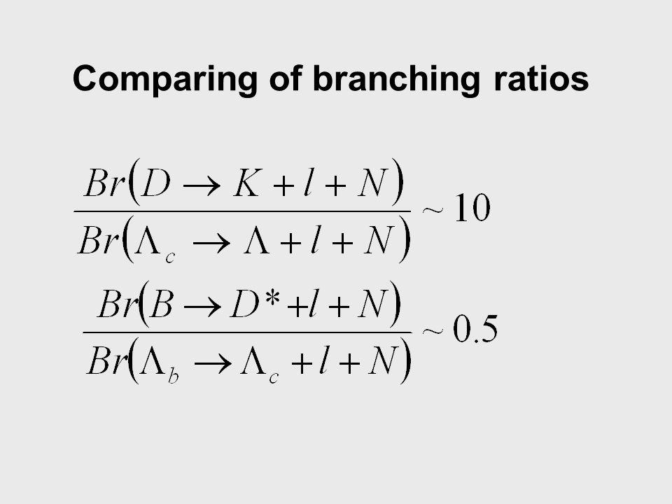 Comparing of branching ratios
