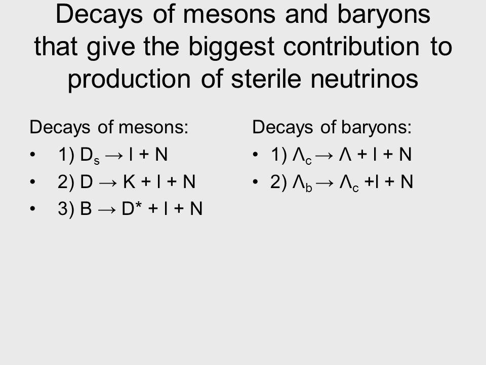 Decays of mesons: 1) D s l + N 2) D K + l + N 3) B D* + l + N Decays of baryons: 1) Λ c Λ + l + N 2) Λ b Λ c +l + N Decays of mesons and baryons that