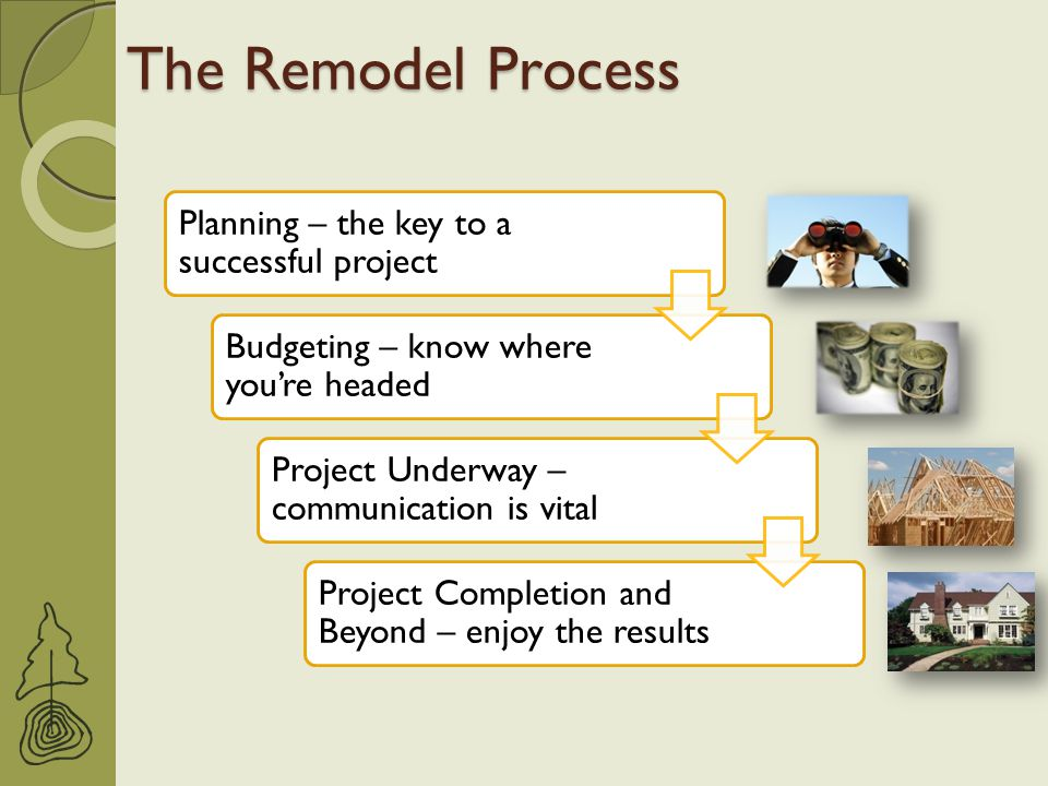 The Remodel Process Planning – the key to a successful project Budgeting – know where youre headed Project Underway – communication is vital Project Completion and Beyond – enjoy the results