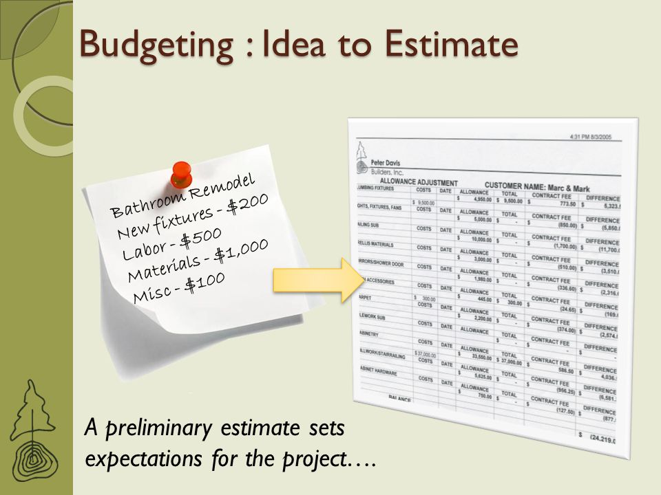 Budgeting : Idea to Estimate A preliminary estimate sets expectations for the project….