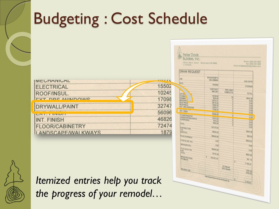 Budgeting : Cost Schedule Itemized entries help you track the progress of your remodel…