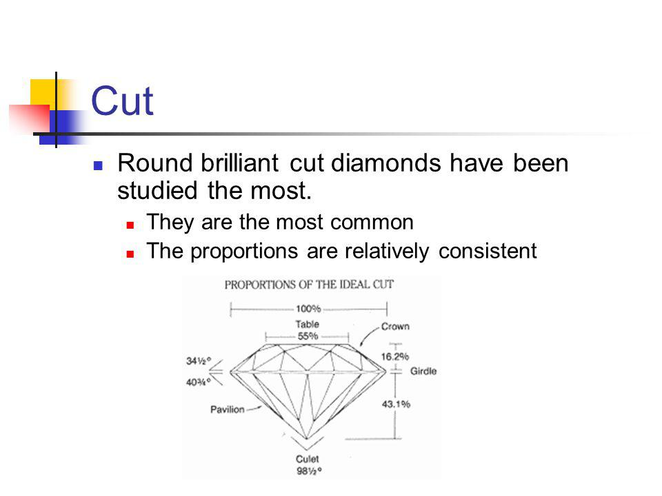 Cut Round brilliant cut diamonds have been studied the most.