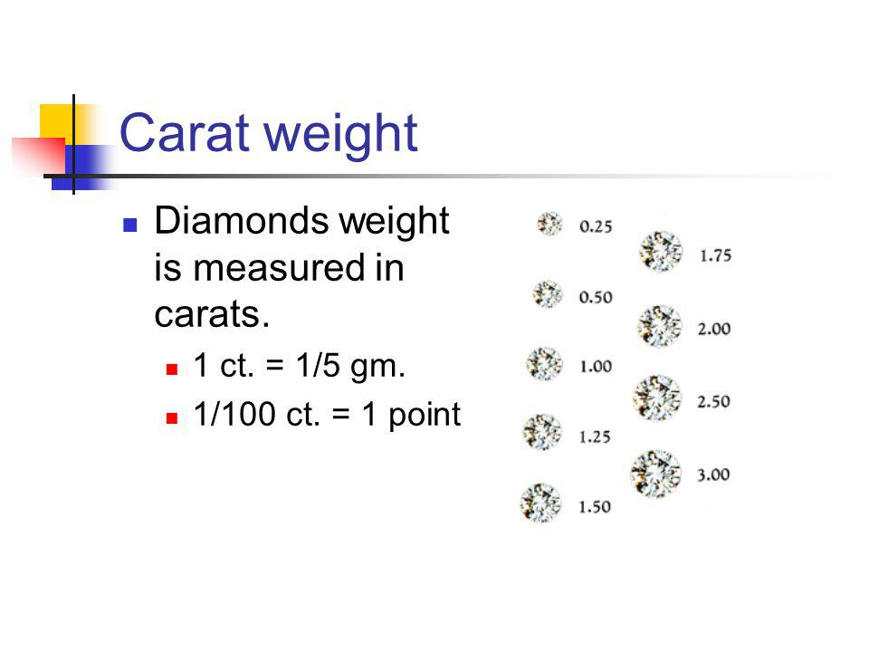 Carat weight Diamonds weight is measured in carats. 1 ct. = 1/5 gm. 1/100 ct. = 1 point