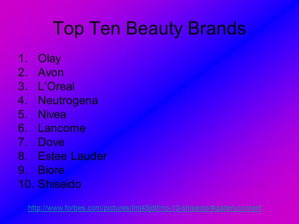 Top Ten Beauty Brands 1.Olay 2.Avon 3.LOreal 4.Neutrogena 5.Nivea 6.Lancome 7.Dove 8.Estee Lauder 9.Biore 10.Shiseido http://www.forbes.com/pictures/l