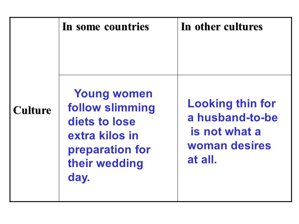 Culture In some countries In other cultures Young women follow slimming diets to lose extra kilos in preparation for their wedding day.