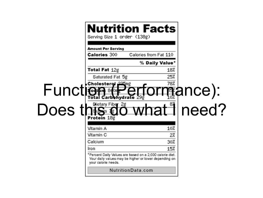 Function (Performance): Does this do what I need?