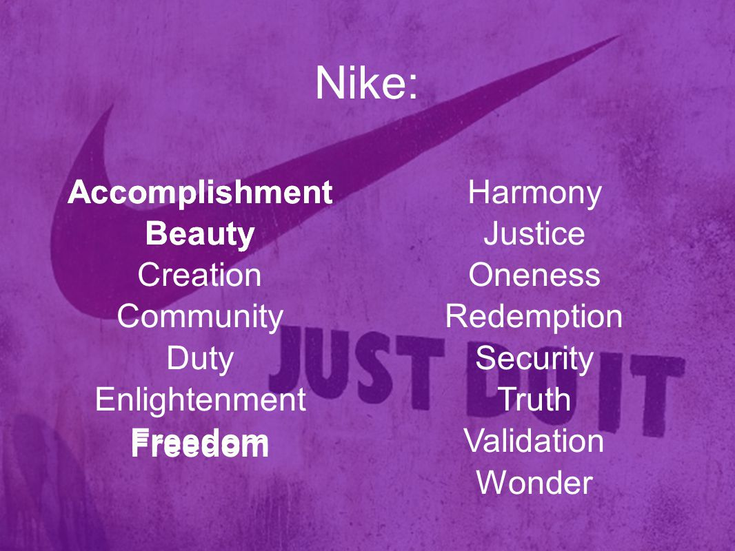 Accomplishment Beauty Creation Community Duty Enlightenment Freedom Harmony Justice Oneness Redemption Security Truth Validation Wonder Nike: Accompli