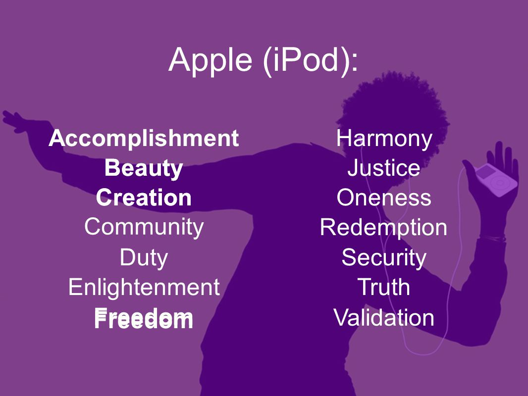 Accomplishment Beauty Creation Duty Enlightenment Freedom Harmony Justice Oneness Redemption Security Truth Apple (iPod): Beauty Creation Freedom Validation Community