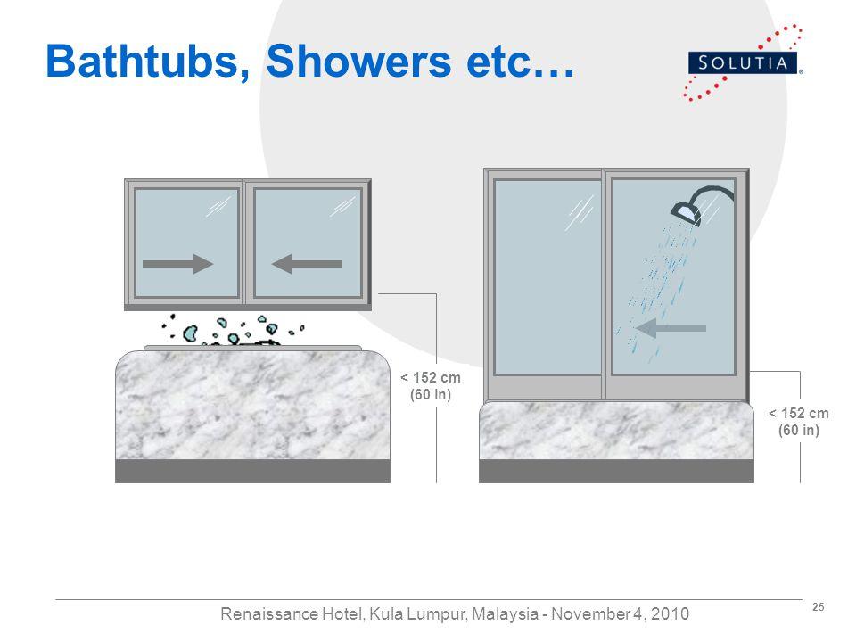 25 Renaissance Hotel, Kula Lumpur, Malaysia - November 4, 2010 Bathtubs, Showers etc… < 152 cm (60 in) < 152 cm (60 in)