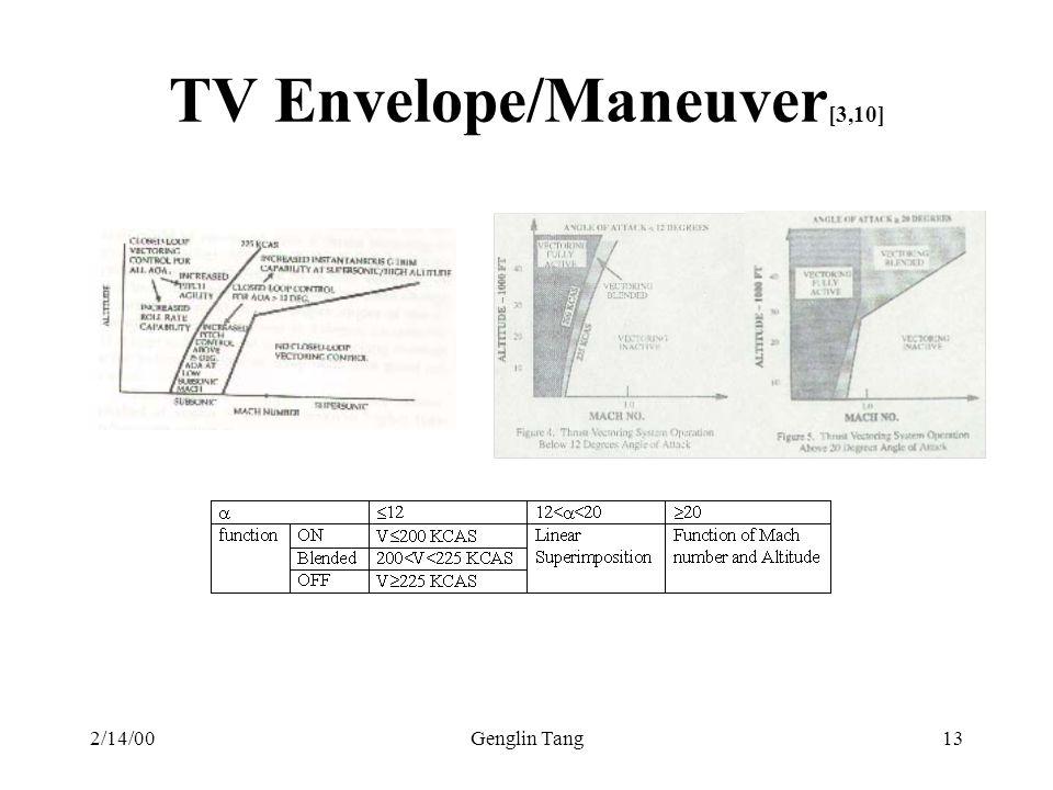 2/14/00Genglin Tang13 TV Envelope/Maneuver [3,10]