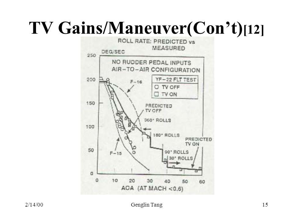 2/14/00Genglin Tang15 TV Gains/Maneuver(Cont) [12]