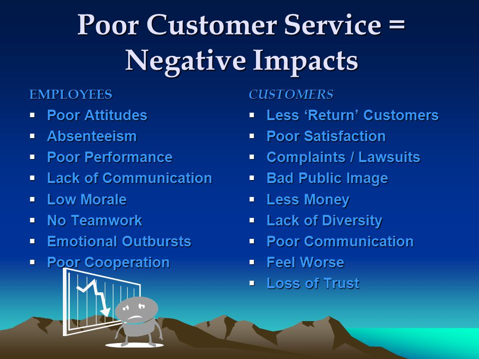 Poor Customer Service = Negative Impacts EMPLOYEES Poor Attitudes Poor Attitudes Absenteeism Absenteeism Poor Performance Poor Performance Lack of Communication Lack of Communication Low Morale Low Morale No Teamwork No Teamwork Emotional Outbursts Emotional Outbursts Poor Cooperation Poor CooperationCUSTOMERS Less Return Customers Less Return Customers Poor Satisfaction Poor Satisfaction Complaints / Lawsuits Complaints / Lawsuits Bad Public Image Bad Public Image Less Money Less Money Lack of Diversity Lack of Diversity Poor Communication Poor Communication Feel Worse Feel Worse Loss of Trust Loss of Trust