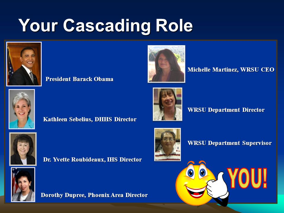 Your Cascading Role Dr.