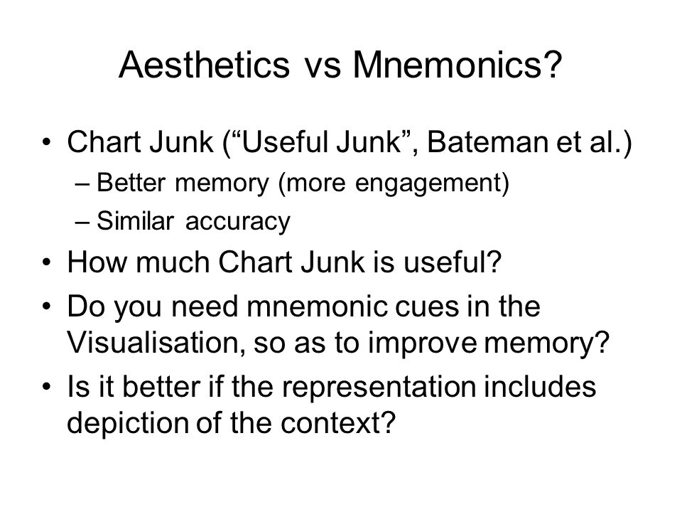 Aesthetics vs Mnemonics.