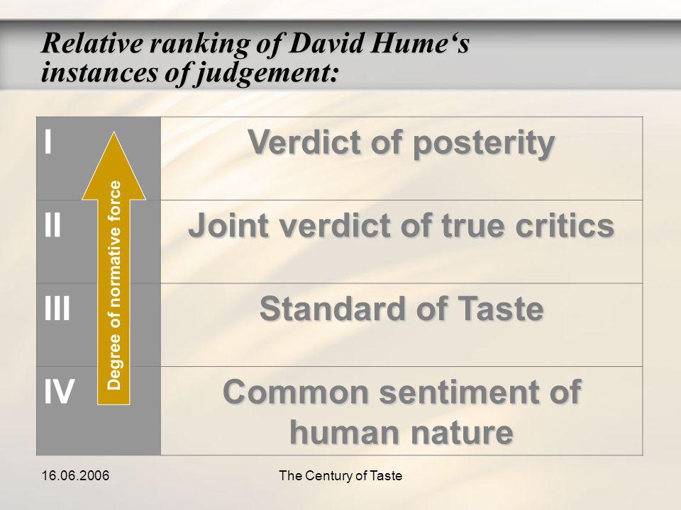 16.06.2006The Century of Taste Relative ranking of David Humes instances of judgement: I Verdict of posterity II Joint verdict of true critics III Sta