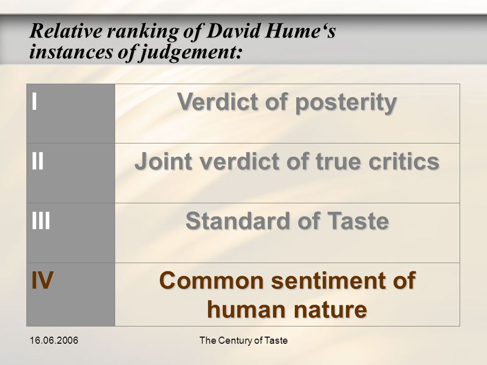 16.06.2006The Century of Taste Relative ranking of David Humes instances of judgement: Common sentiment of human nature IV Standard of Taste III Joint