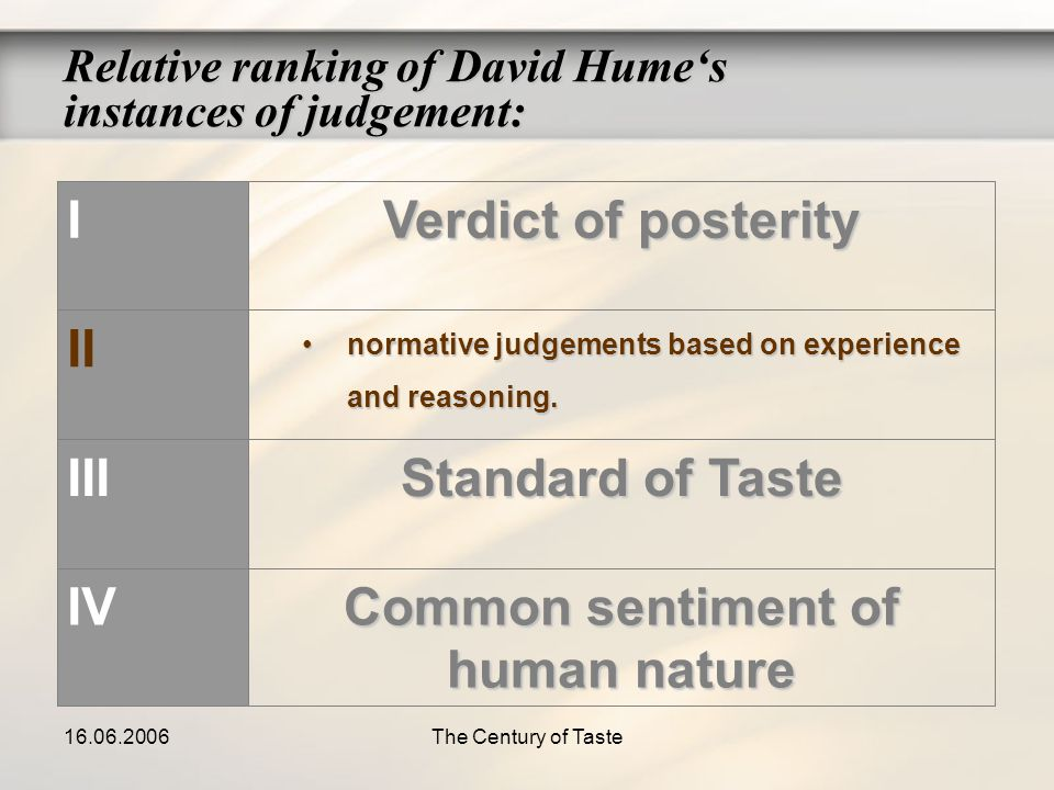 16.06.2006The Century of Taste Relative ranking of David Humes instances of judgement: Common sentiment of human nature IV Standard of Taste III norma
