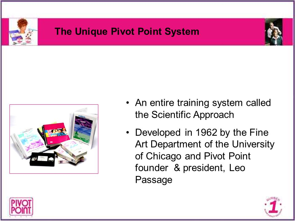 The Unique Pivot Point System An entire training system called the Scientific Approach Developed in 1962 by the Fine Art Department of the University