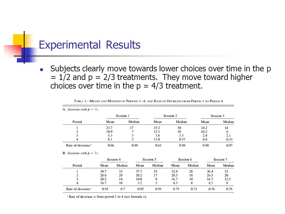 Experimental Results Subjects clearly move towards lower choices over time in the p = 1/2 and p = 2/3 treatments. They move toward higher choices over