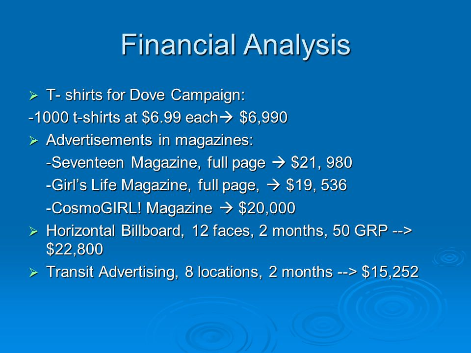 Financial Analysis T- shirts for Dove Campaign: T- shirts for Dove Campaign: -1000 t-shirts at $6.99 each $6,990 Advertisements in magazines: Advertisements in magazines: -Seventeen Magazine, full page $21, 980 -Girls Life Magazine, full page, $19, 536 -CosmoGIRL.