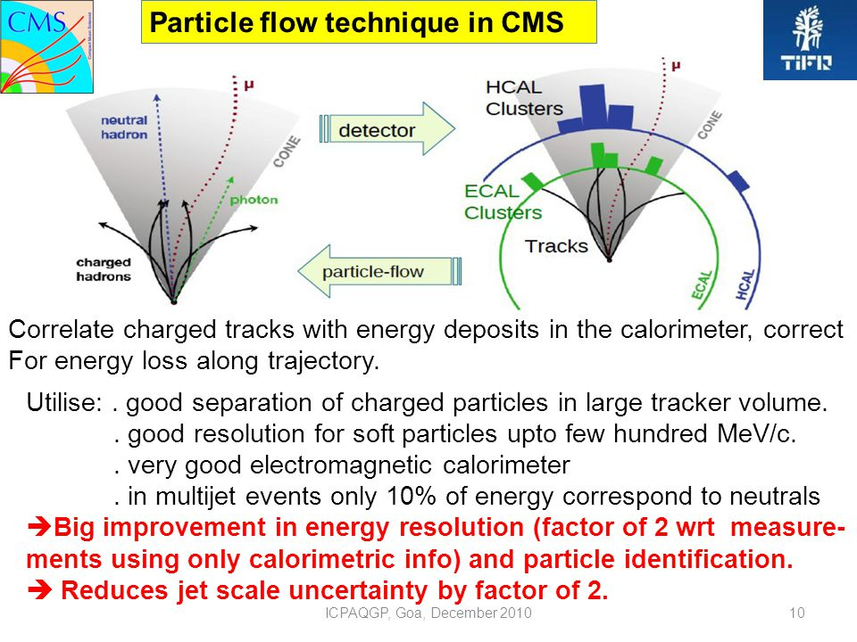 10 Particle flow technique in CMS Utilise:.