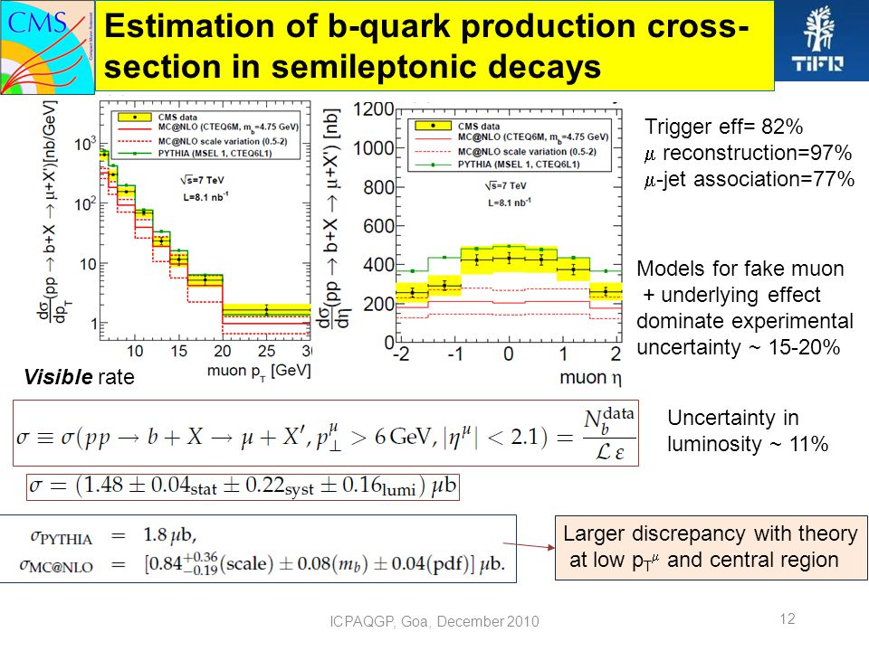 ICPAQGP, Goa, December 2010 Estimation of b-quark production cross- section in semileptonic decays Trigger eff= 82% reconstruction=97% -jet association=77% Visible rate Models for fake muon + underlying effect dominate experimental uncertainty ~ 15-20% Larger discrepancy with theory at low p T and central region Uncertainty in luminosity ~ 11% 12